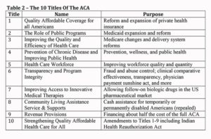 10 Titles of the ACA